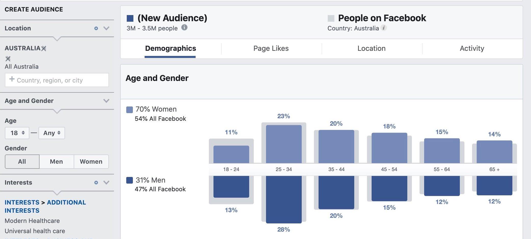 AU facebook numbers