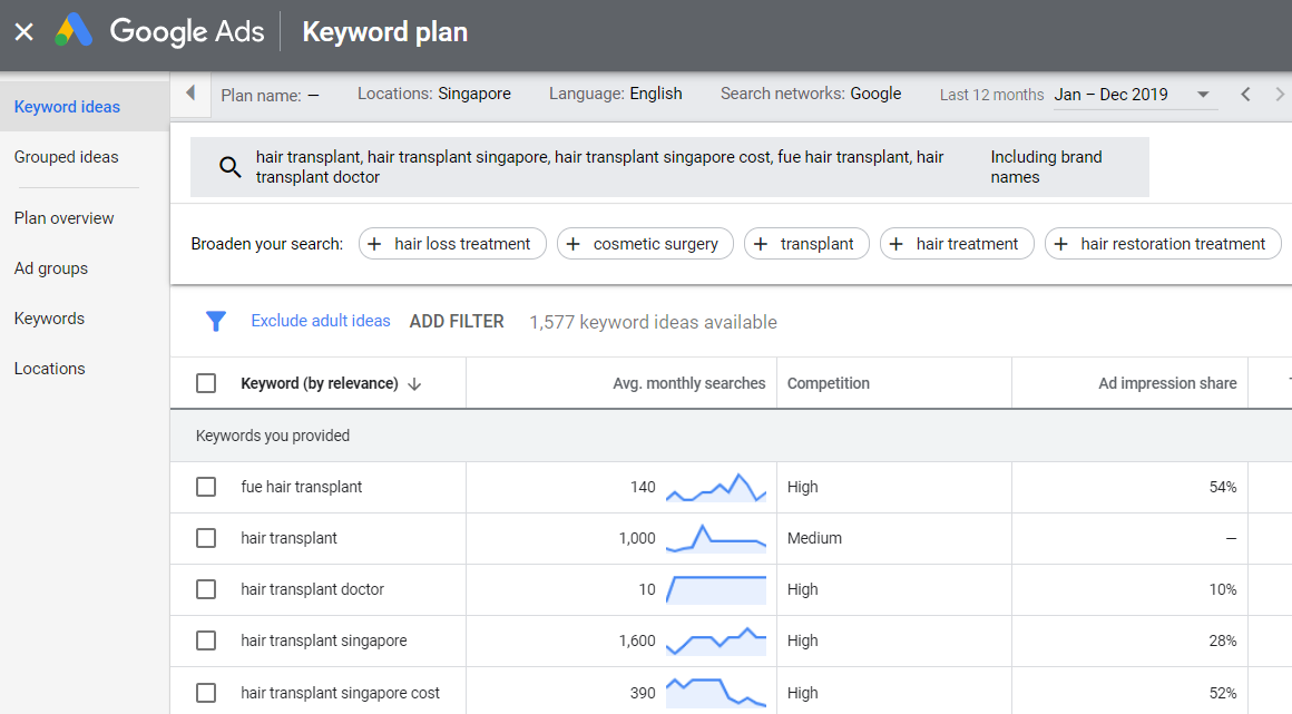 google-keywords-planner-research-screenshot